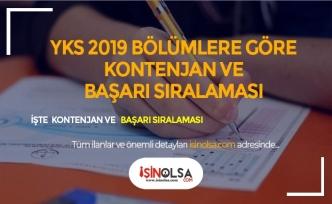 YKS 2019 Bölümlere Göre Kontenjan ve Başarı Sırası