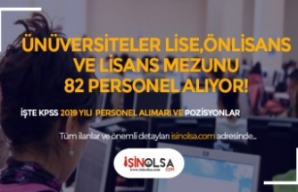 Üniversiteler Lise, Ön Lisans ve Lisans Mezunu 82 Kamu Personeli Alıyor