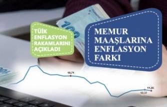 2020 Ocak-Mart Ayı Enflasyonu Rakamlarında Memur Maaşlarına Fark!