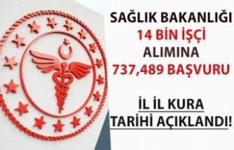 Sağlık Bakanlığı 14 Bin İşçi Alımı, İŞKUR İllerin Kura Tarihi ve Saati Açıkladı!