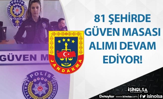 Karakollarda Görevlendirilecek Jandarma Alımı Başlıyor!