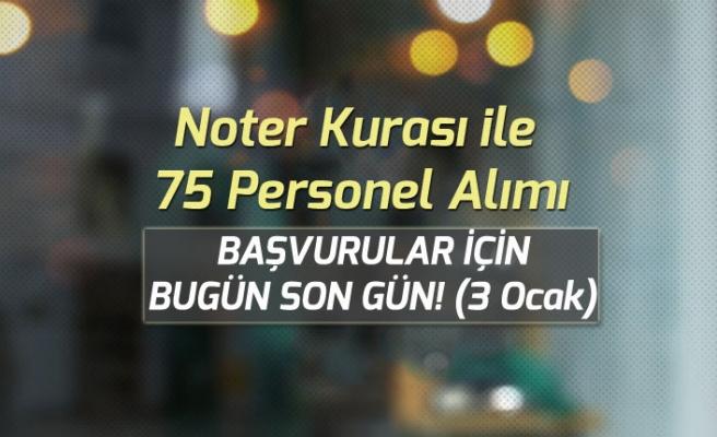 Yeni Yılın İlk TYP İlanı! Kamuya Kura ile 75 Personel Alımı Başvuru Bitiyor!