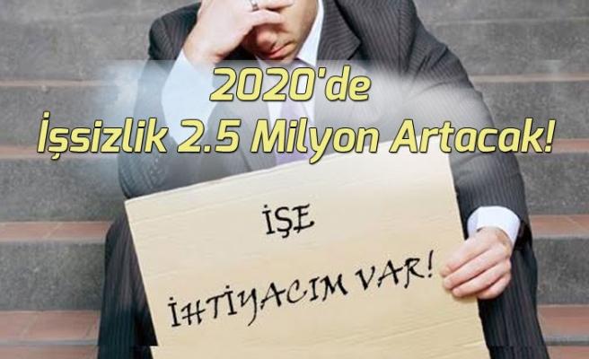 Dünya Çalışma Örgütü ILO'ya Göre 2020'de İşsizlik 2.5 Milyon Artacak!