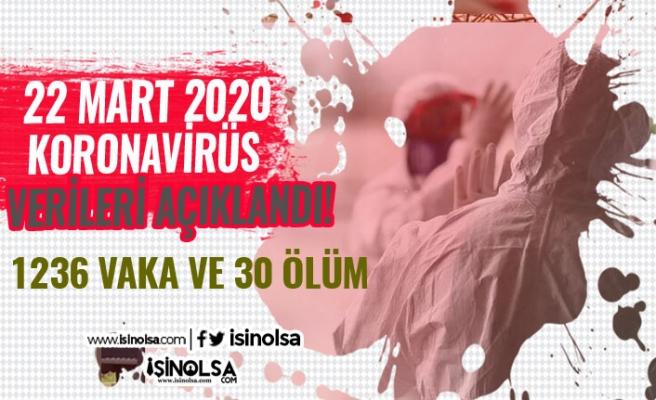Sağlık Bakanı 22 Mart 2020 Vaka Sayısı ve Ölü Sayısını Açıkladı! 1236 Vaka 30 Ölüm!