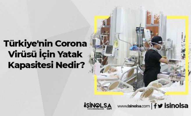 Türkiye'nin Corona Virüsü İçin Yatak Kapasitesi Nedir?