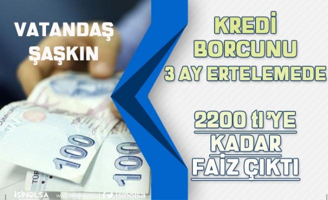 Kamu ve Özel Bankalara Kredi Ertelemede Yüksek Faiz! Denizbank, Garanti Bank, QNB Finansbank, İş Bankası, Ziraat, Halk, Vakıf!