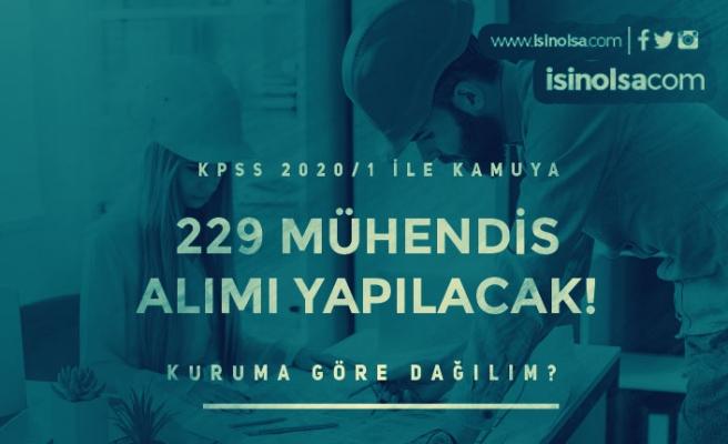 2020 Yılı Kamu Kurumları 229 Mühendis Alımı Yapılacak! Şartlar?