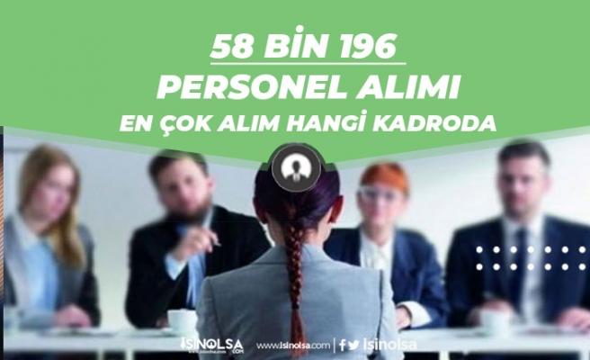 Tecrübesiz, İlköğretim, Ortaöğretim Mezunu 58 bin 196 Personel İşçi ve Memur Alımı!