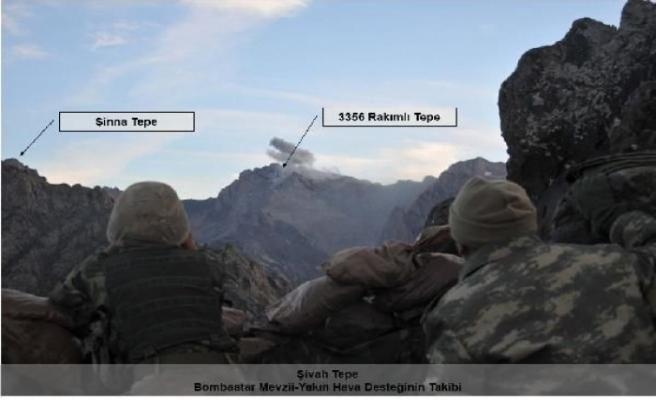 PKK'yı O Dağlardan Resmen Silindi