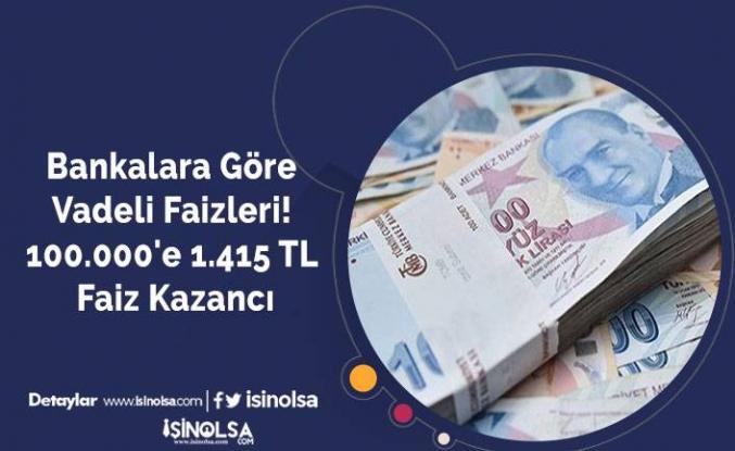 Bankalara Göre Vadeli Faizleri! 100.000'e 1.415 TL Faiz Kazancı