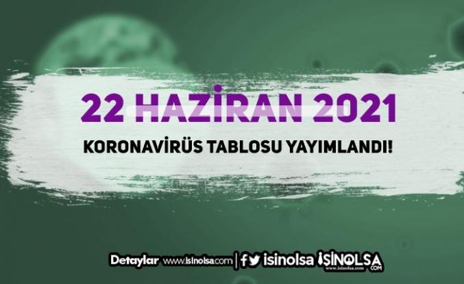 Sağlık Bakanlığı 22 Haziran Koronavirüs Tablosunu Yayımladı!