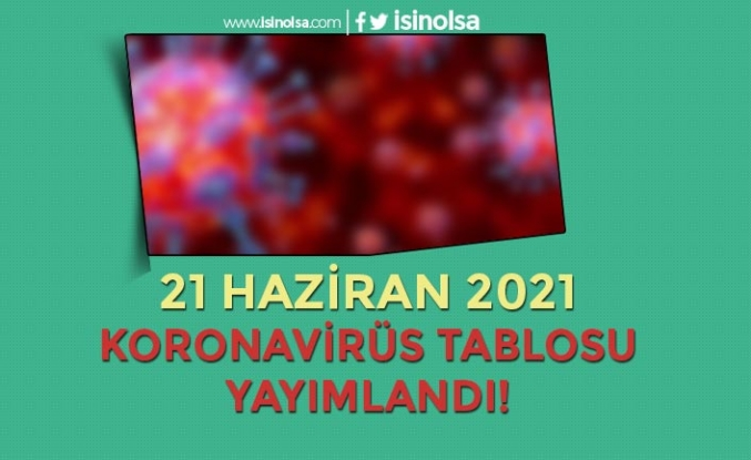 Yeni Kararlar Sonrası 21 Haziran Koronavirüs Tablosu Yayımlandı!