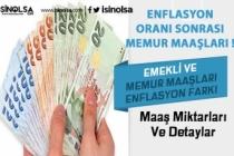 Enflasyon Oranı Açıklandı! Emekli ve Memur Maaş Zamlarında İlk Rakamlar