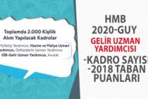 2020 Gelir Uzman Yardımcısı GUY Beklenen Kadro, Atama Taban Puanlar!