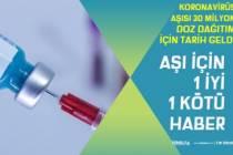 Koronavirüs Aşısında Gelişme! 30 Milyon Doz Dağıtım İçin Tarih Verildi!
