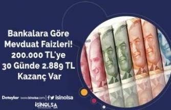 Bankalara Göre Mevduat Faizleri! 200.000 TL'ye 30 Günde 2.889 TL Kazanç Var