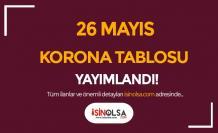26 Mayıs Koronavirüs Tablosu Yayımlandı! Vaka Sayısı Düşüşe Geçti